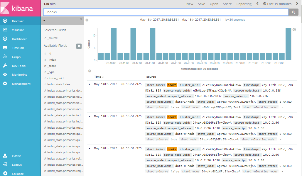 Elasticsearch input data from Chrome Sense